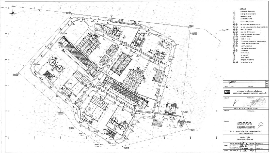 Plan view of the drinking water treatment plant in Aydın city of Turkey approved by the Republic of Turkey, General Directorate of State Hydraulic Works