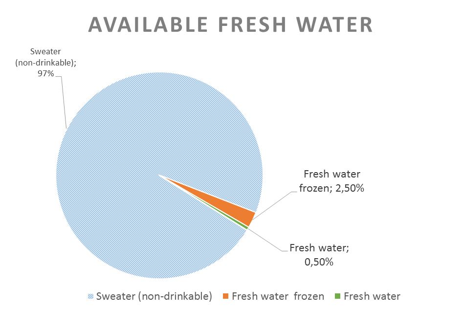 wateraansluiting definitie