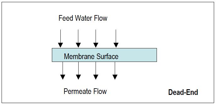Su sertliği ve ortadan kaldırma yolları